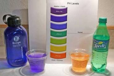 sprite-vs-kangen-ph-chart